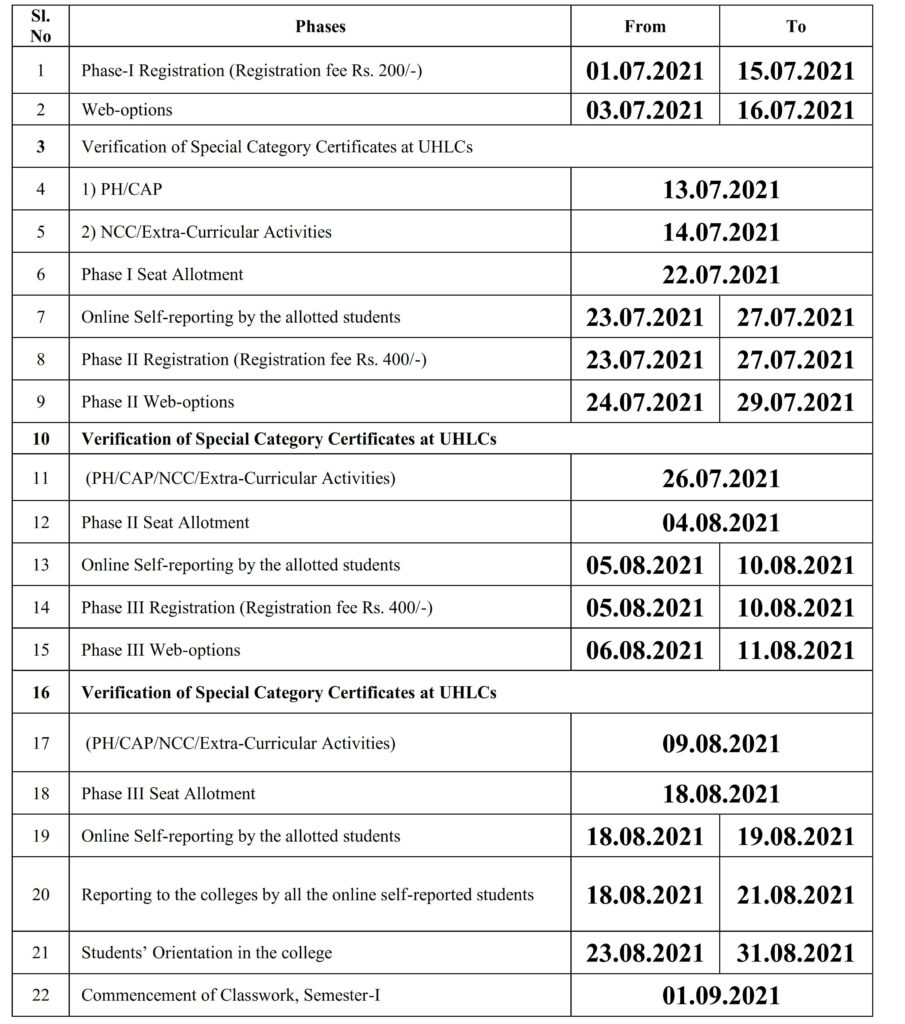 Dost Admissions